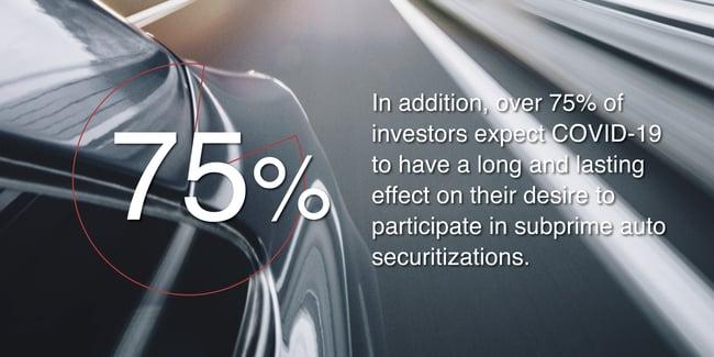 Subprime-Auto-Report-Infographic-2